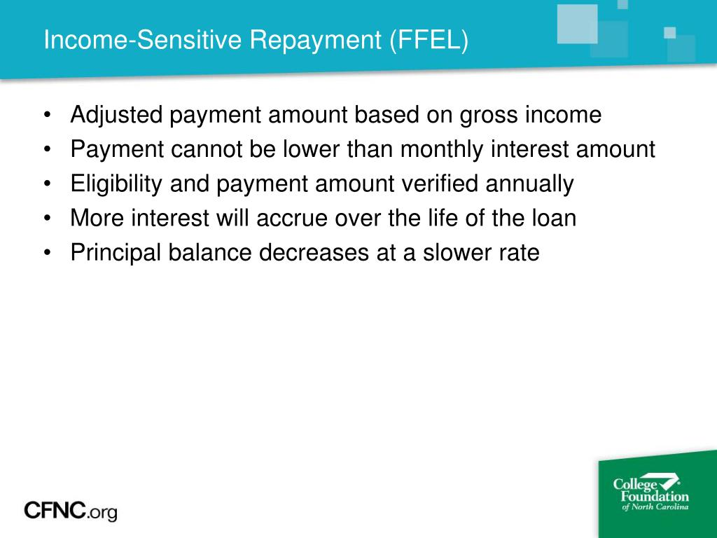 Income-Sensitive Repayment (FFEL)