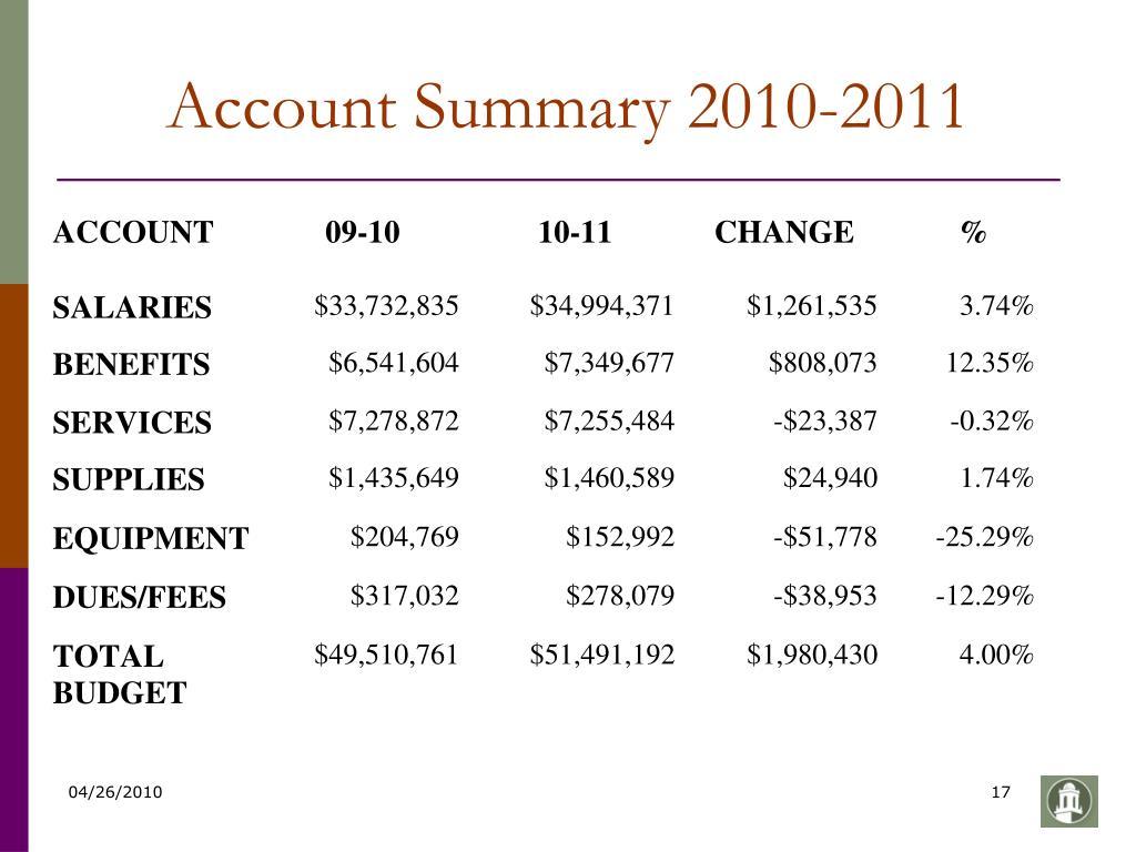 Account Summary 2010-2011