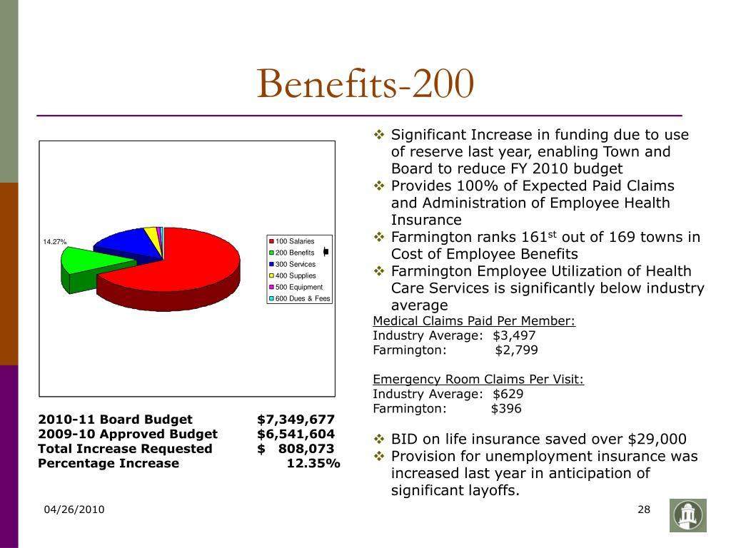Benefits-200