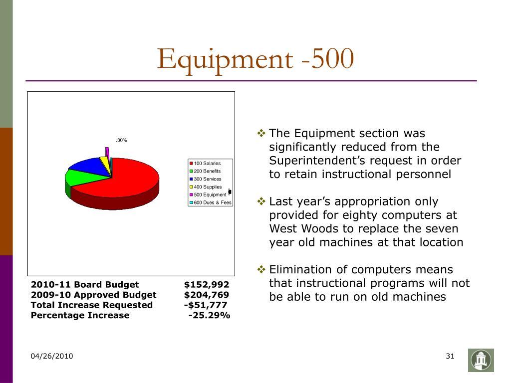 Equipment -500