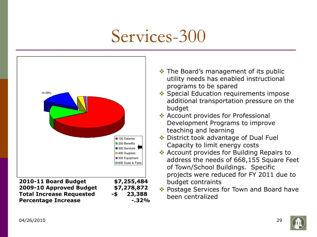 Services-300