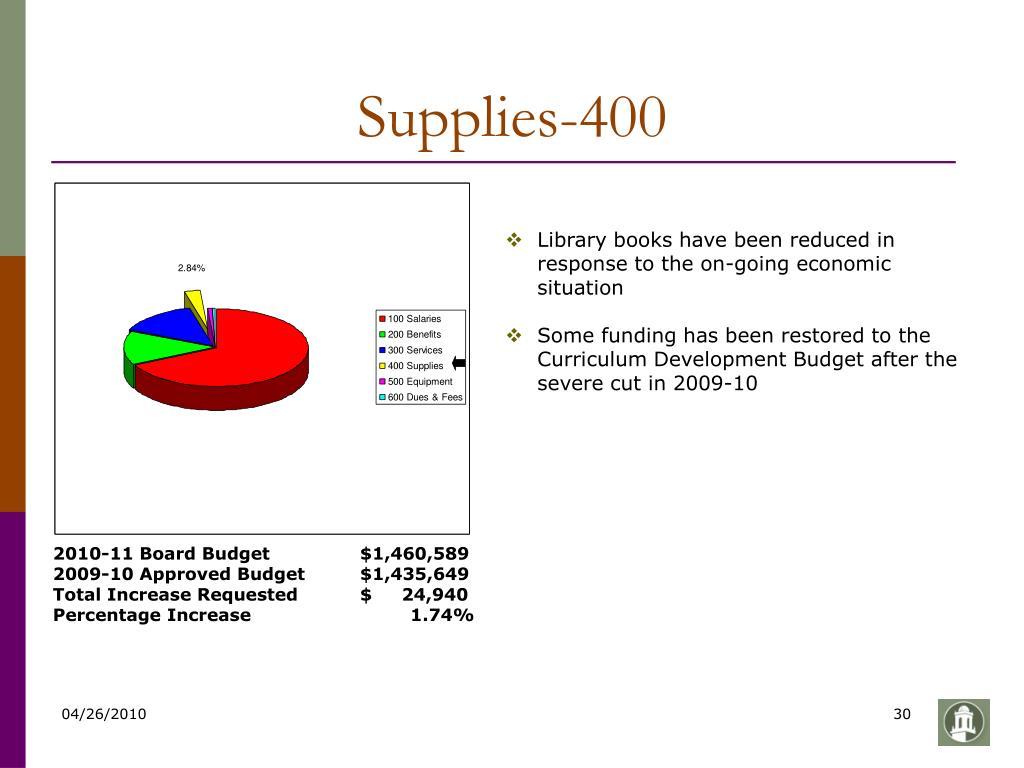 Supplies-400