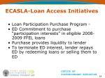 ecasla loan access initiatives24