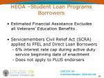 heoa student loan programs borrowers