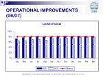 operational improvements 06 07