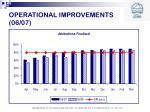 operational improvements 06 0716
