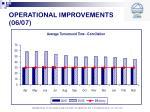 operational improvements 06 0718