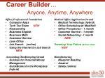 career builder anyone anytime anywhere