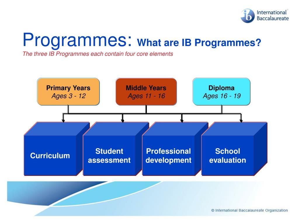 Programmes: