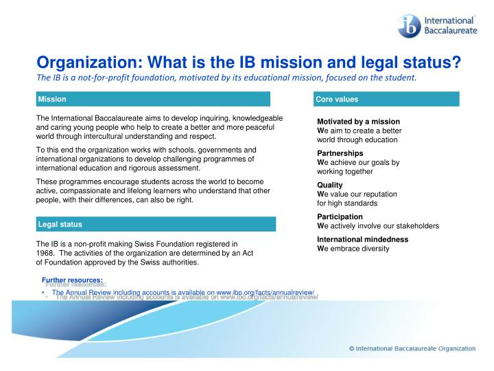 Organization: What is the IB mission and legal status?
