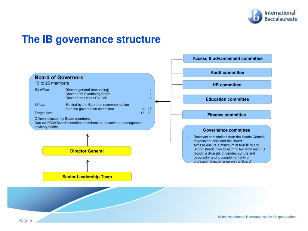 The IB governance structure