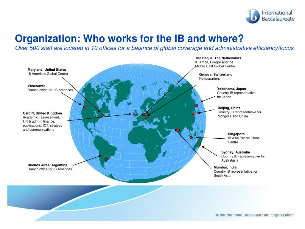 Organization: Who works for the IB and where?