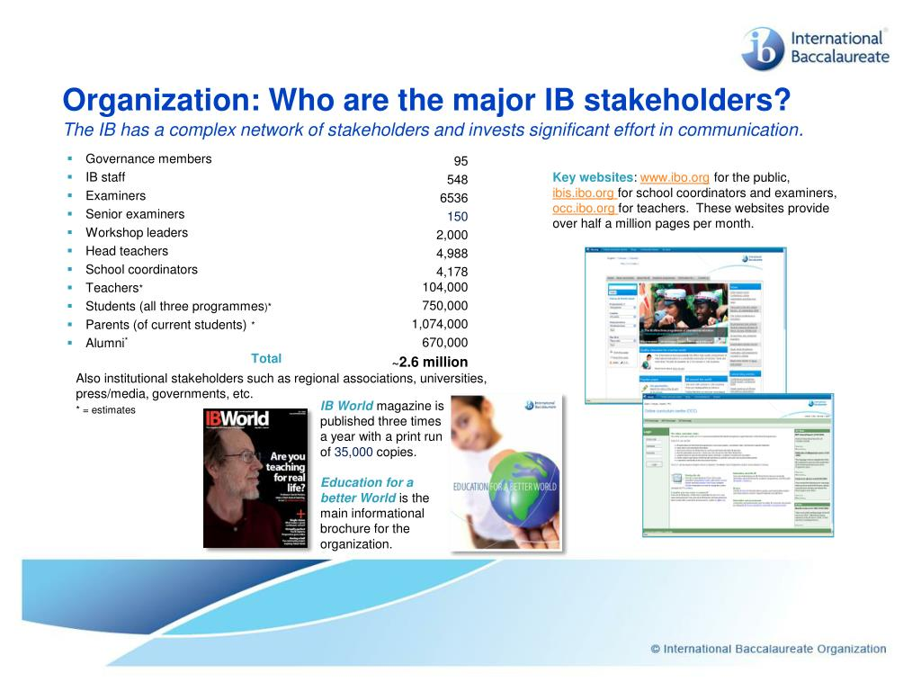 Organization: Who are the major IB stakeholders?