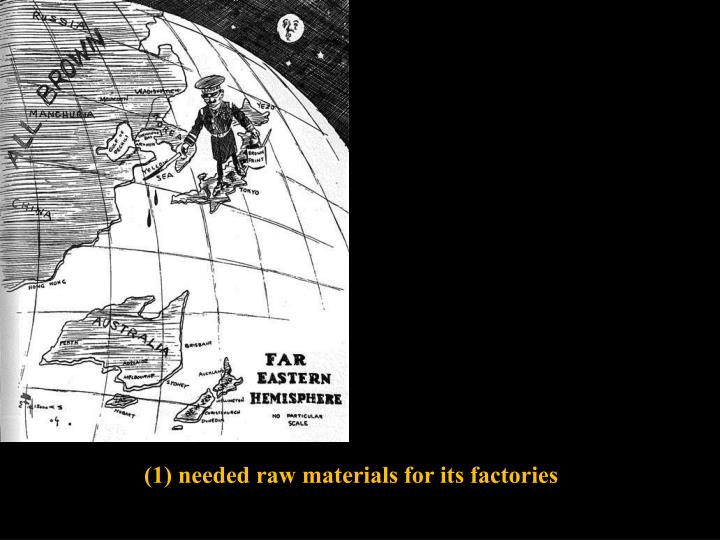 (1) needed raw materials for its factories