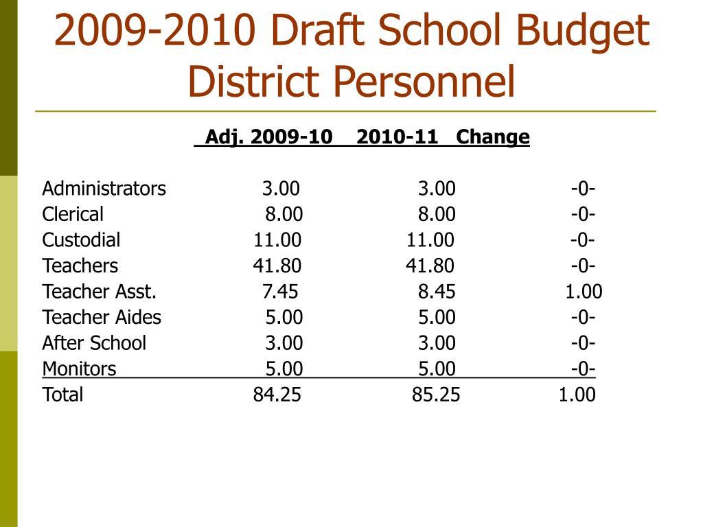 2009-2010 Draft School Budget