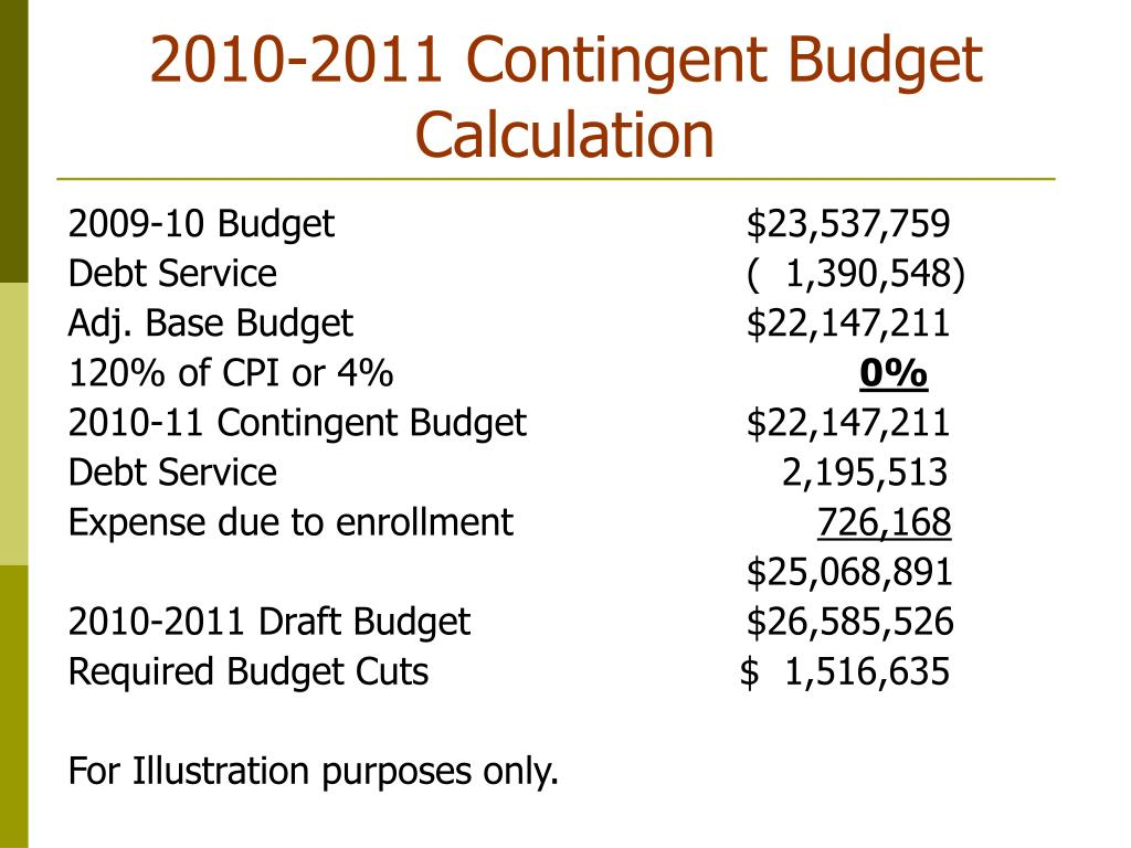 2010-2011 Contingent Budget