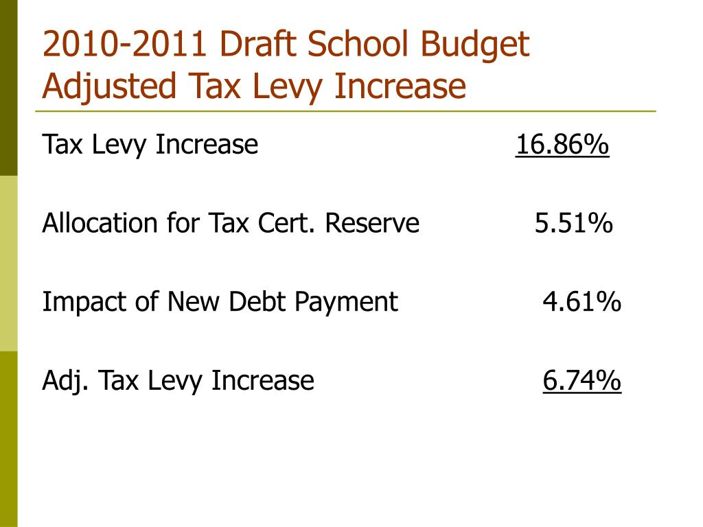 2010-2011 Draft School Budget Adjusted Tax Levy Increase