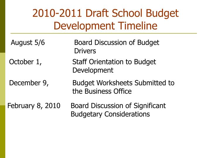 2010 2011 draft school budget development timeline