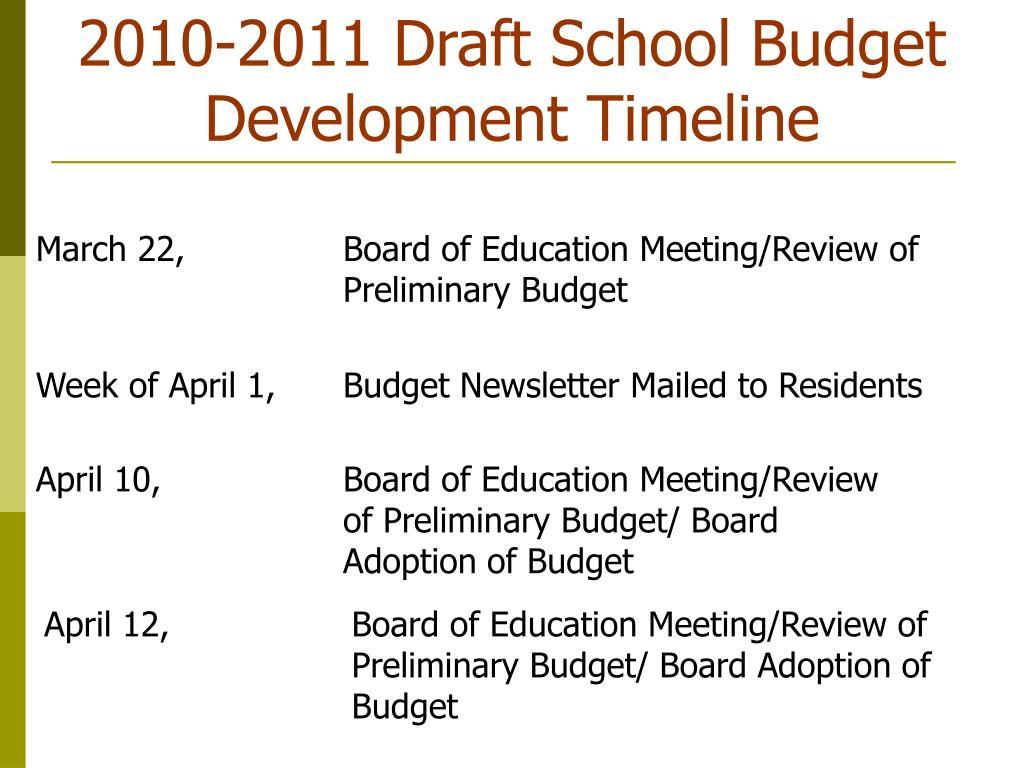 2010-2011 Draft School Budget