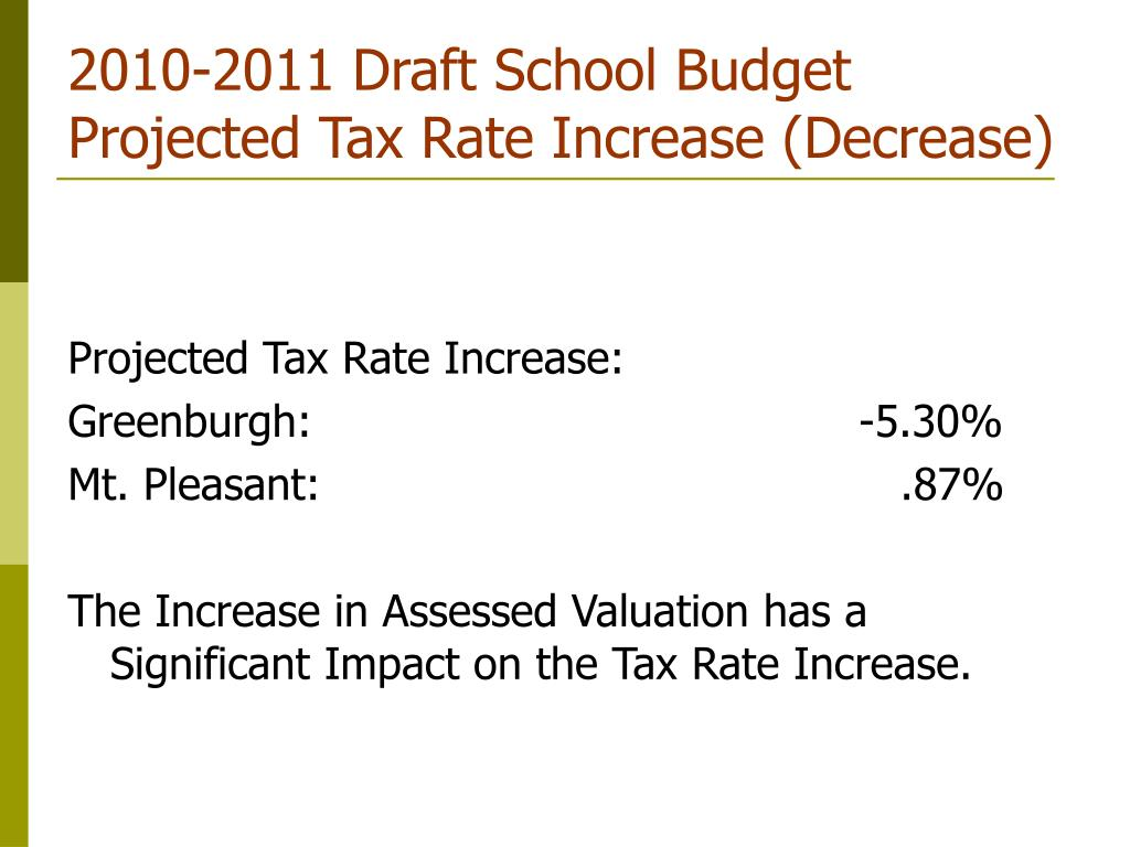 2010-2011 Draft School Budget Projected Tax Rate Increase (Decrease)