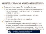 membership grades admission requirements12