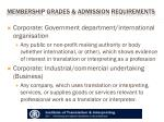 membership grades admission requirements13