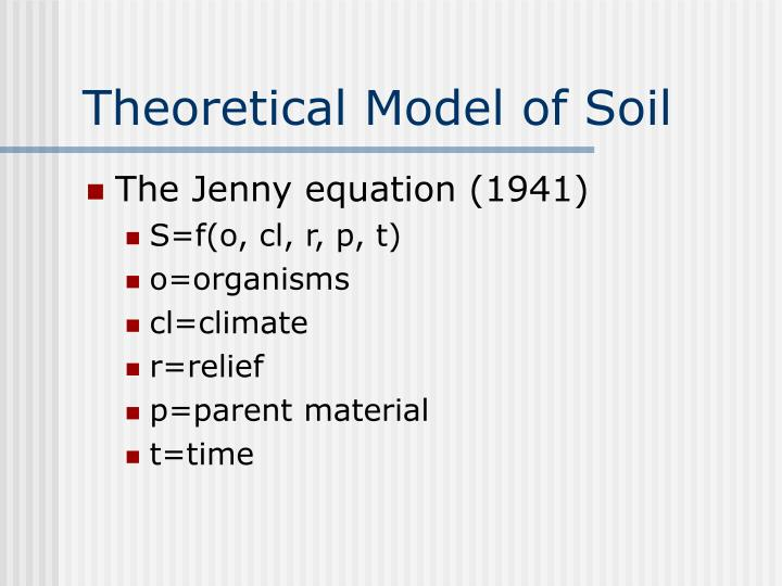 Theoretical model of soil
