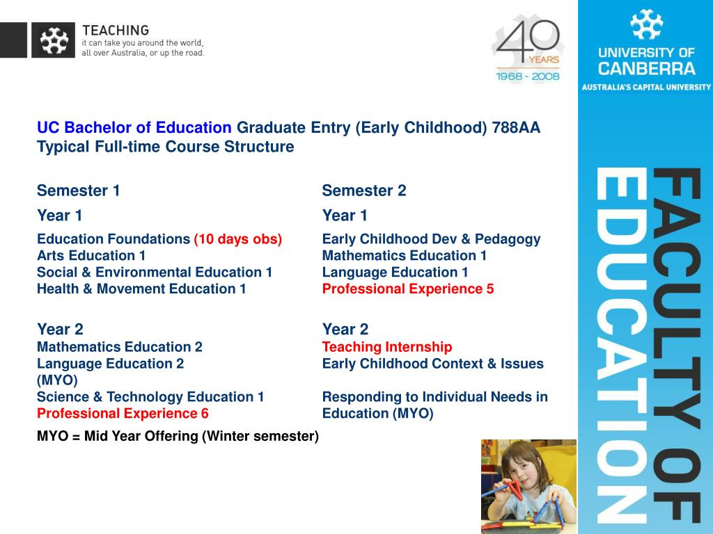 UC Bachelor of Education