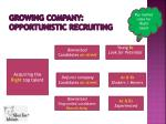 growing company opportunistic recruiting