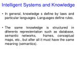 intelligent systems and knowledge