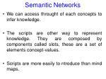 semantic networks40