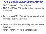 the description match method50