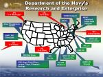 department of the navy s research and enterprise