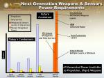 next generation weapons sensors power requirements