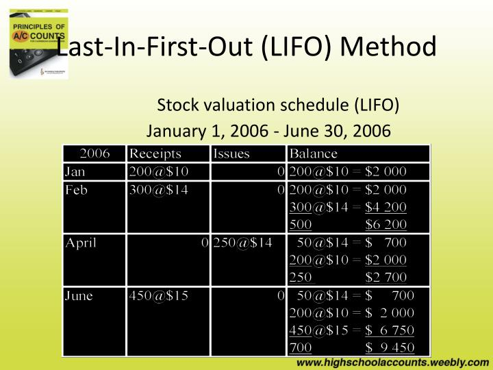 Last-In-First-Out (LIFO) Method