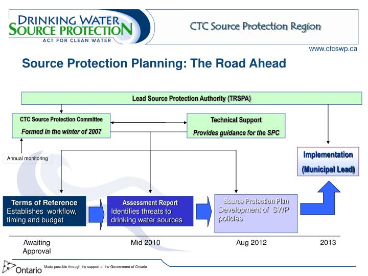 Source Protection Planning: The Road Ahead