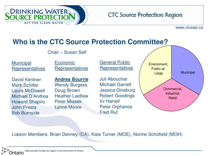 Who is the CTC Source Protection Committee?