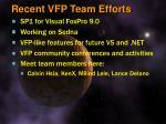 recent vfp team efforts