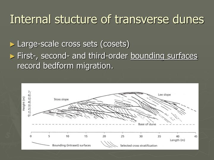 ppt ge03112 sedimentary processes and products