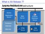 what is xa release 7