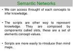 semantic networks46