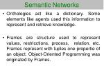 semantic networks50