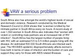 vaw a serious problem