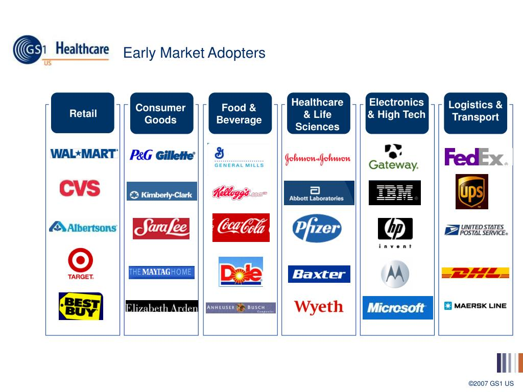 Early Market Adopters