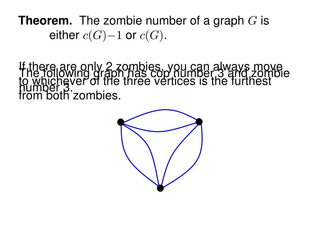 Theorem.