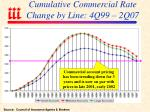 cumulative commercial rate change by line 4q99 2q07