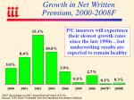 growth in net written premium 2000 2008f