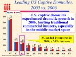 leading us captive domiciles 2005 vs 2006