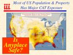 most of us population property has major cat exposure