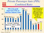 private passenger auto ppa combined ratio